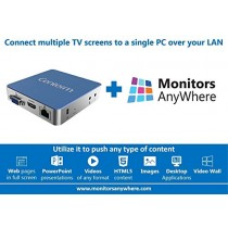 Monitors AnyWhere - Display Your Content on Multiple Monitors Using a Single PC! Game Changer for Digital Signage Connectivity! HDMI Over LAN, Video Extender, Centerm C75 V2 Zero Client